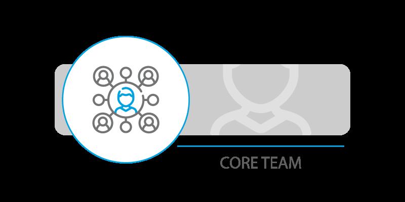 Core Team Image