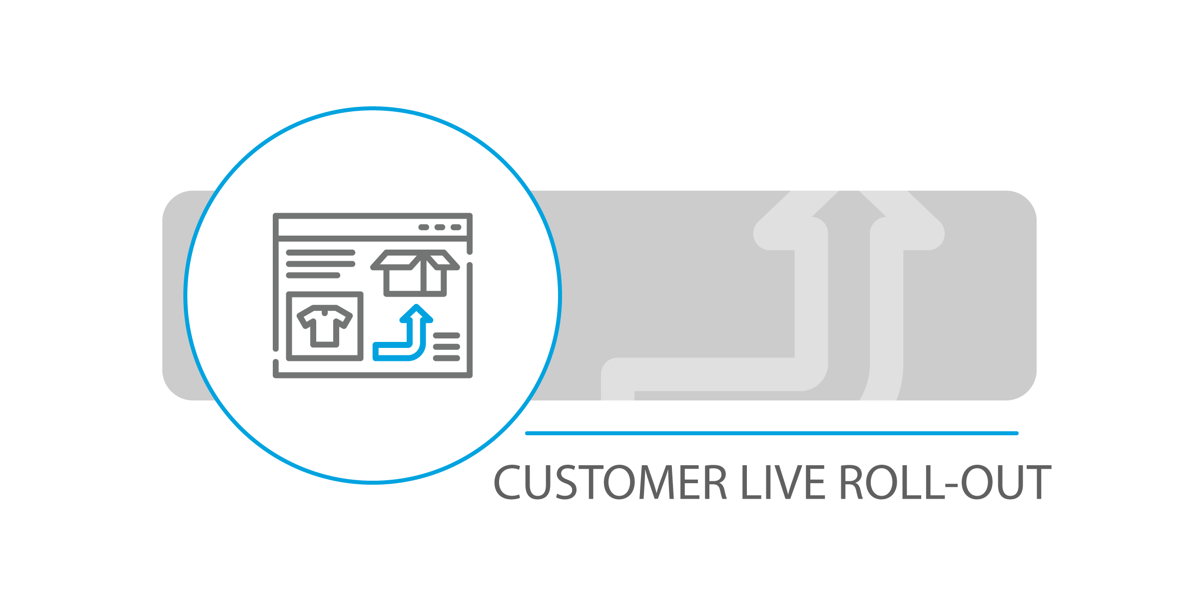 Customer Roll-Out Image