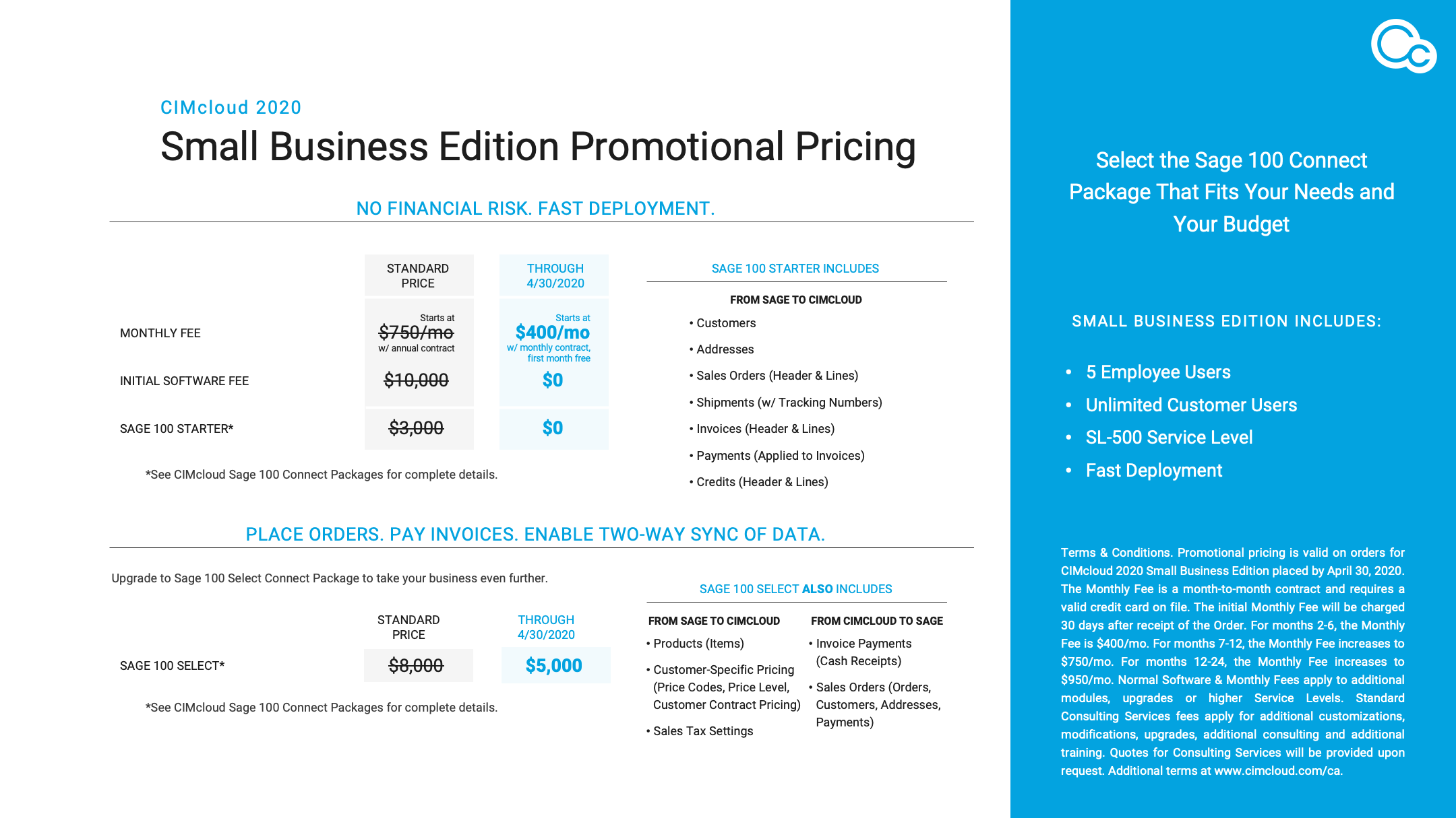 CIMcloud CAREs SBE Pricing  - Thumbnail-1